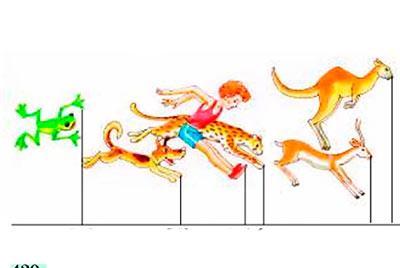 Короткий юмористический рассказ для 6 класса про прыжки в длину