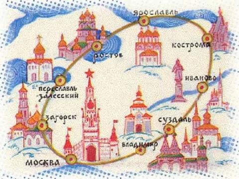 Города Золотого кольца России (доклад для 3 класса)